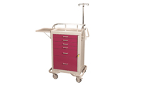 Medical Crash Carts